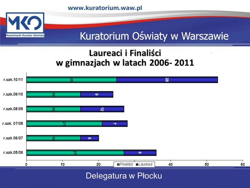 Laureaci i Finaliści w gimnazjach w latach 2006- 2011