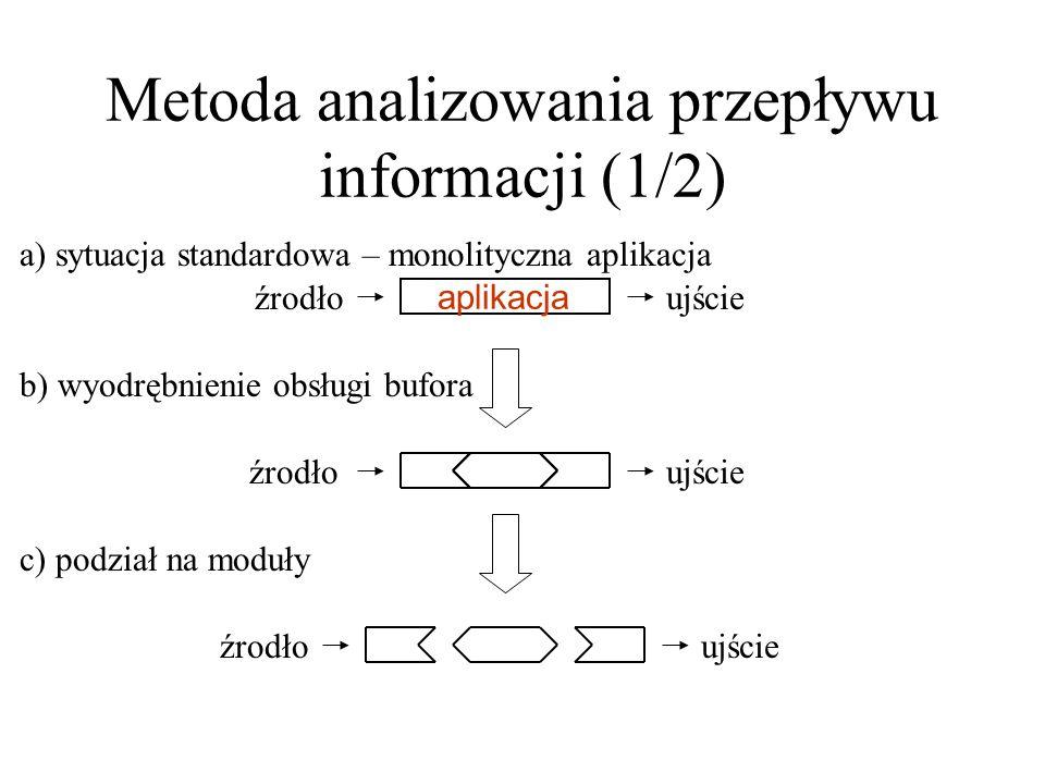 Metoda analizowania przepływu informacji (1/2) źrodłoujście źrodło ujście aplikacja a) sytuacja standardowa – monolityczna aplikacja b) wyodrębnienie