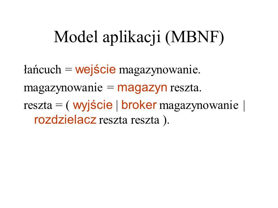 Model aplikacji (MBNF) łańcuch = wejście magazynowanie. magazynowanie = magazyn reszta. reszta = ( wyjście | broker magazynowanie | rozdzielacz reszta
