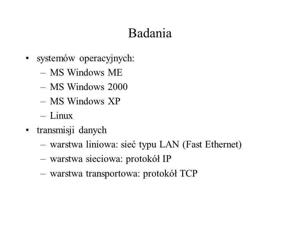 Badania systemów operacyjnych: –MS Windows ME –MS Windows 2000 –MS Windows XP –Linux transmisji danych –warstwa liniowa: sieć typu LAN (Fast Ethernet)
