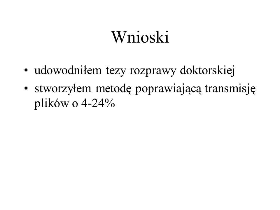 Wnioski udowodniłem tezy rozprawy doktorskiej stworzyłem metodę poprawiającą transmisję plików o 4-24%