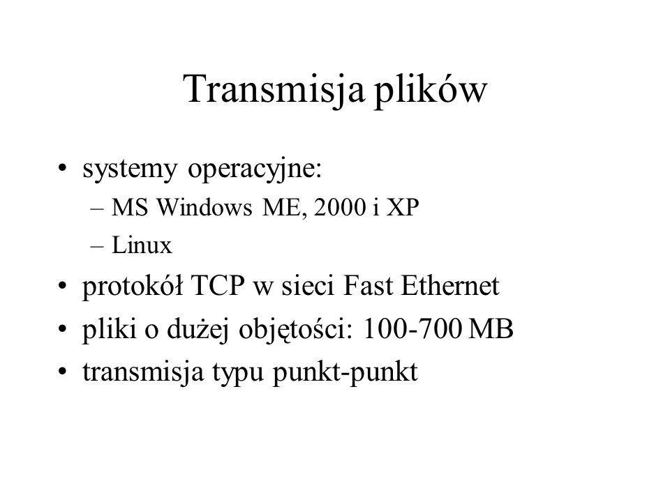 Transmisja plików systemy operacyjne: –MS Windows ME, 2000 i XP –Linux protokół TCP w sieci Fast Ethernet pliki o dużej objętości: 100-700 MB transmis
