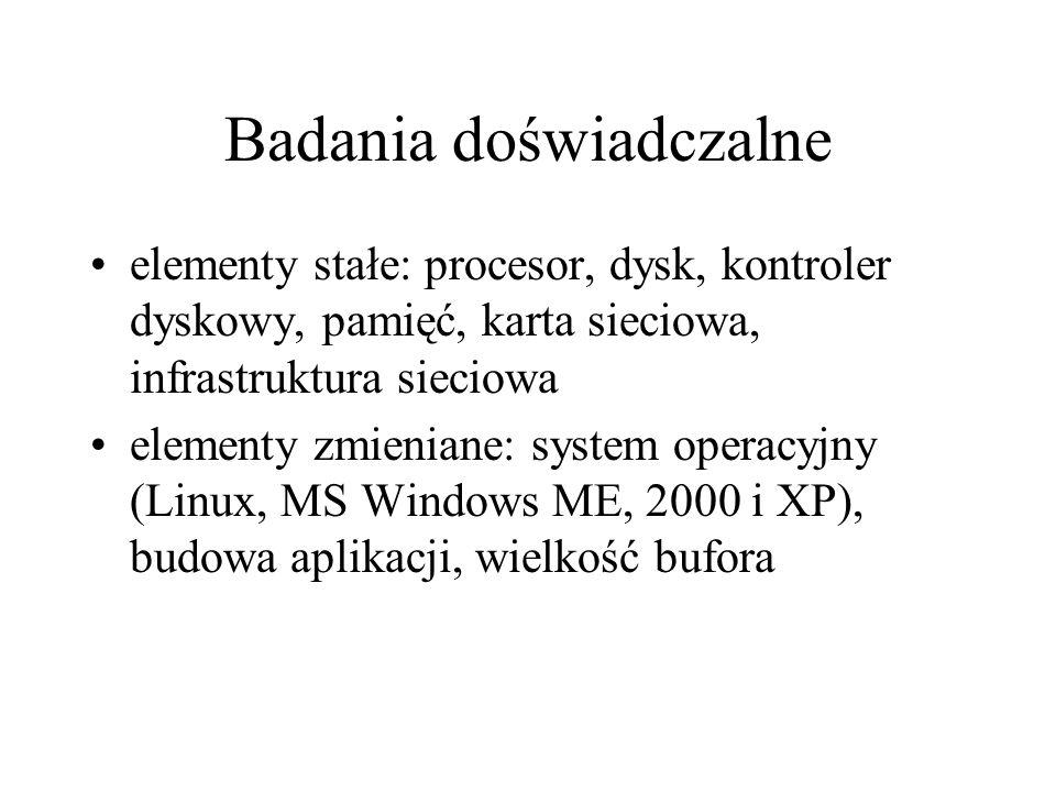 Badania doświadczalne elementy stałe: procesor, dysk, kontroler dyskowy, pamięć, karta sieciowa, infrastruktura sieciowa elementy zmieniane: system op