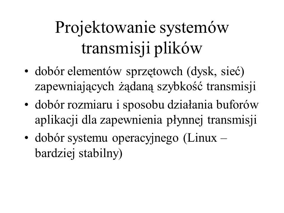 Projektowanie systemów transmisji plików dobór elementów sprzętowch (dysk, sieć) zapewniających żądaną szybkość transmisji dobór rozmiaru i sposobu dz