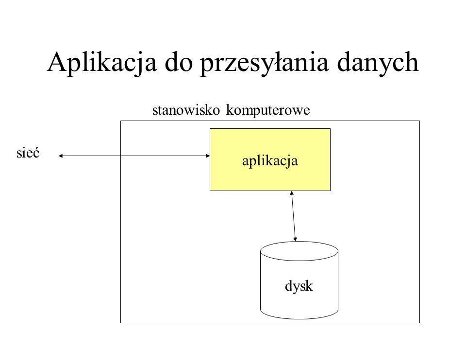 Aplikacja do przesyłania danych sieć stanowisko komputerowe aplikacja dysk
