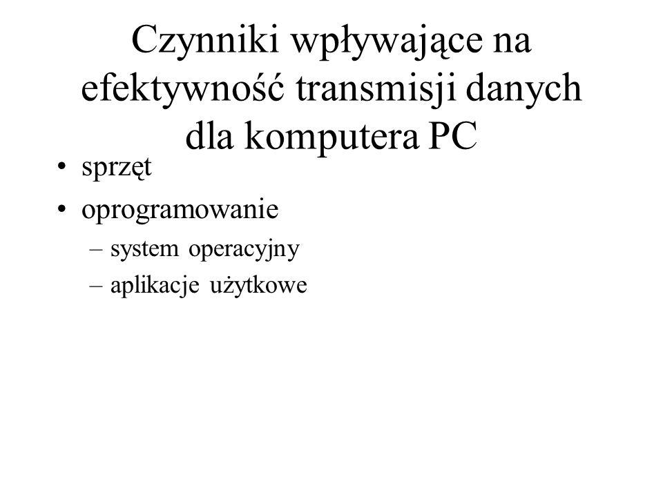 Czynniki wpływające na efektywność transmisji danych dla komputera PC sprzęt oprogramowanie –system operacyjny –aplikacje użytkowe