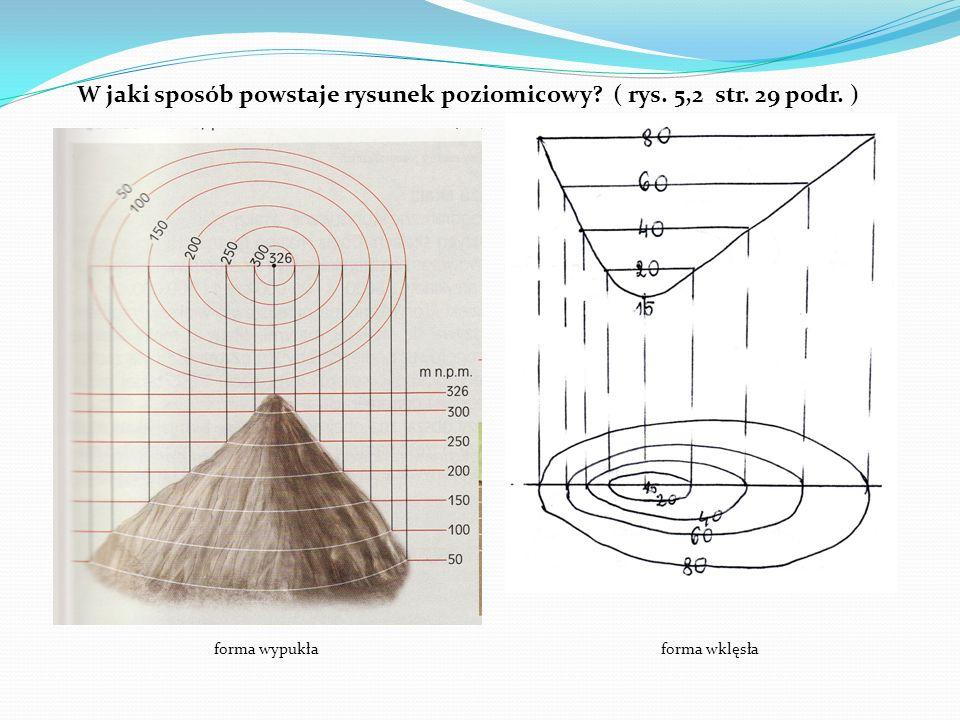 6.Zadania - podsumowanie a/ na podstawie rysunku poziomicowego przełęczy podaj wysokość pkt.