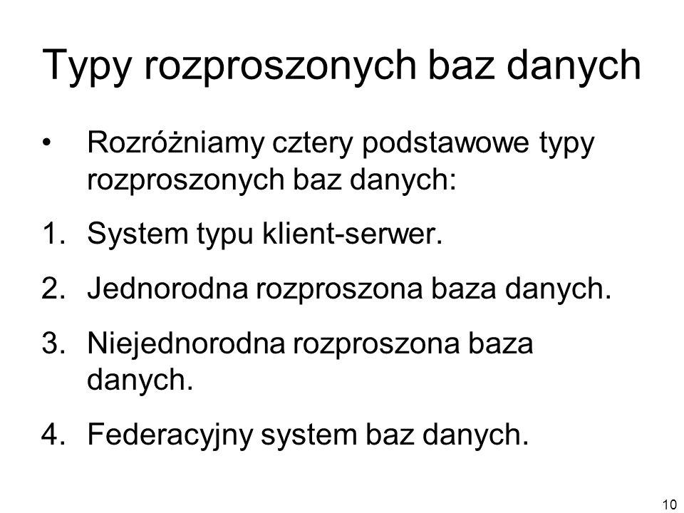 10 Typy rozproszonych baz danych Rozróżniamy cztery podstawowe typy rozproszonych baz danych: 1.System typu klient-serwer.