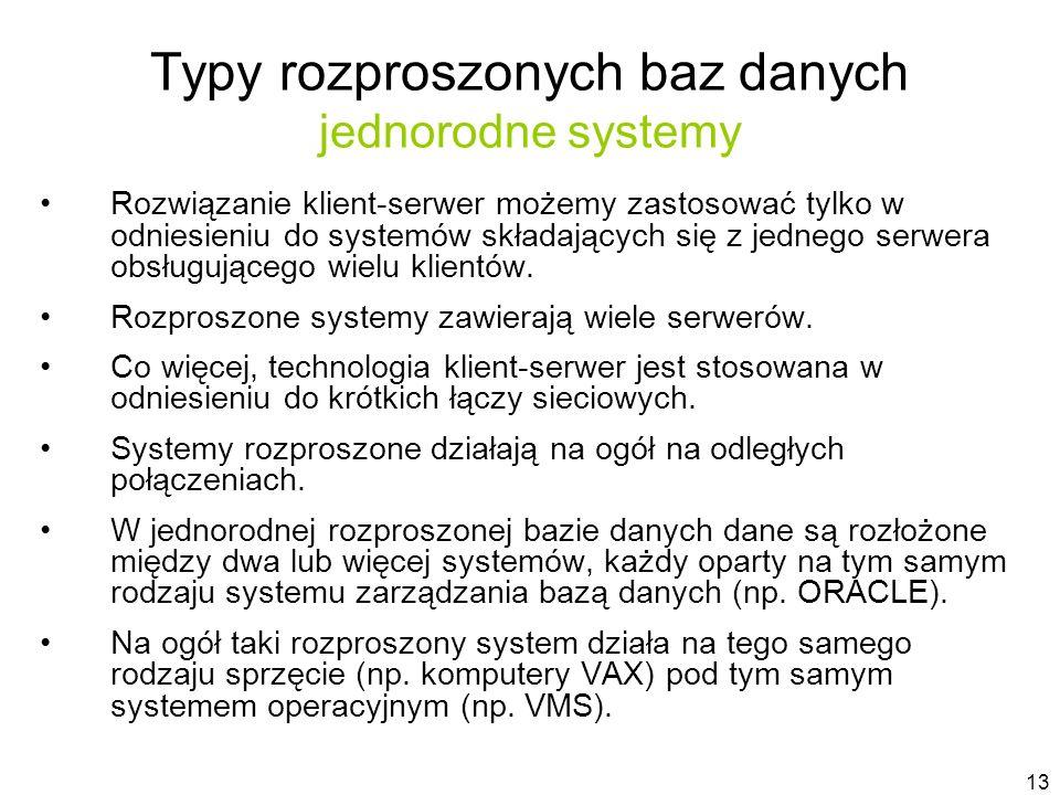 13 Typy rozproszonych baz danych jednorodne systemy Rozwiązanie klient-serwer możemy zastosować tylko w odniesieniu do systemów składających się z jednego serwera obsługującego wielu klientów.