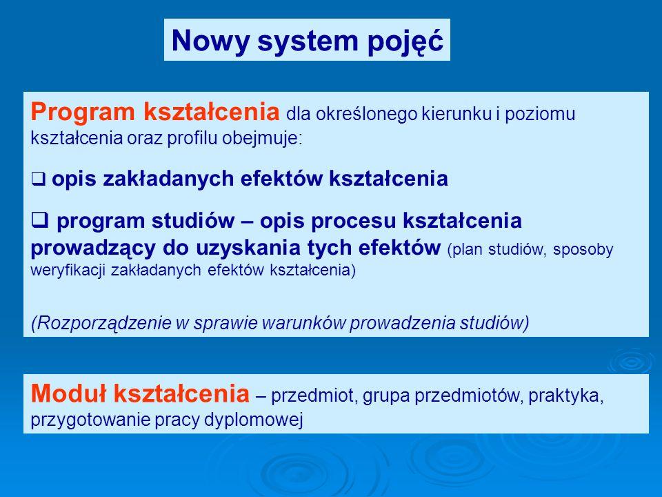 obowiązujące już programy europejskich szkół fizjoterapii wytyczne Europejskiego Regionu Światowej Konfederacji Fizjoterapii zawartych w Benchmark Statement zatwierdzonym do realizacji w 2003 i adaptowanym w 2008 Prof.