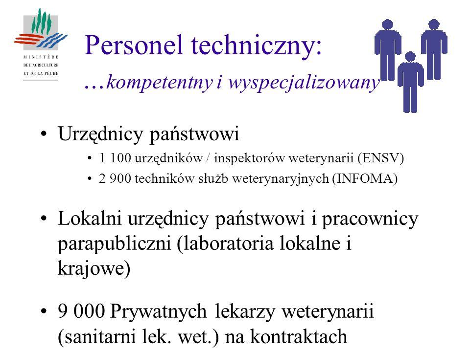 Personel techniczny:... kompetentny i wyspecjalizowany Urzędnicy państwowi 1 100 urzędników / inspektorów weterynarii (ENSV) 2 900 techników służb wet