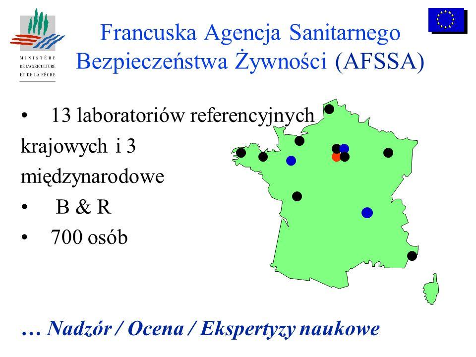 Francuska Agencja Sanitarnego Bezpieczeństwa Żywności (AFSSA) 13 laboratoriów referencyjnych krajowych i 3 międzynarodowe B & R 700 osób … Nadzór / Oc