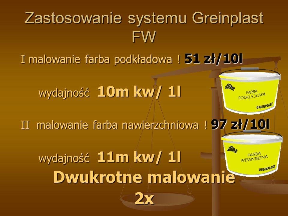 Zastosowanie systemu Greinplast FW I malowanie farba podkładowa .