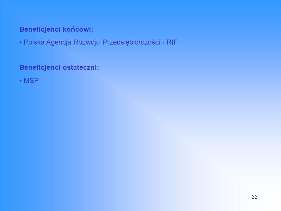 22 Beneficjenci końcowi: Polska Agencja Rozwoju Przedsiębiorczości i RIF Beneficjenci ostateczni: MSP