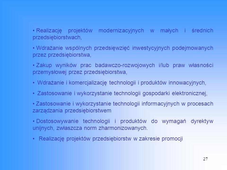 27 Realizację projektów modernizacyjnych w małych i średnich przedsiębiorstwach, Wdrażanie wspólnych przedsięwzięć inwestycyjnych podejmowanych przez przedsiębiorstwa, Zakup wyników prac badawczo-rozwojowych i/lub praw własności przemysłowej przez przedsiębiorstwa, Wdrażanie i komercjalizację technologii i produktów innowacyjnych, Zastosowanie i wykorzystanie technologii gospodarki elektronicznej, Zastosowanie i wykorzystanie technologii informacyjnych w procesach zarządzania przedsiębiorstwem Dostosowywanie technologii i produktów do wymagań dyrektyw unijnych, zwłaszcza norm zharmonizowanych.
