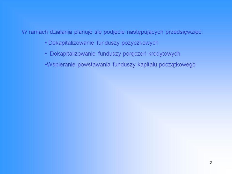 19 Spodziewane rezultaty -wzrost liczby nowych/utworzonych miejsc pracy, -zwiększenie liczby instytucji świadczących usługi dla przedsiębiorców -wzmocnienie instytucji otoczenia biznesu poprzez zwiększenie współpracy sieciowej, -wzrost liczby przedsiębiorców korzystających z usług instytucji otoczenia biznesu, -stworzenie równomiernie rozmieszczonej na terenie Polski sieci funduszy poręczeń kredytowych i funduszy pożyczkowych, -zwiększenie liczby powstających firm innowacyjnych, -wzrost poziomu inwestycji przedsiębiorstw, -zapewnienie przedsiębiorstwom nowoczesnej infrastruktury do rozpoczęcia i prowadzenia działalności w ramach parków naukowo-technologicznych oraz parków przemysłowych, -wzmocnienie współpracy pomiędzy przedsiębiorstwami i sektorem naukowo- badawczym, -wzrost liczby innowacyjnych przedsiębiorstw, -wzrost liczby usług publicznych świadczonych przy wykorzystaniu technologii informacyjnych