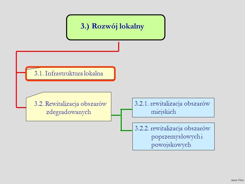 3.) Rozwój lokalny 3.1. Infrastruktura lokalna 3.2. Rewitalizacja obszarów zdegradowanych 3.2.1. rewitalizacja obszarów miejskich 3.2.2. rewitalizacja