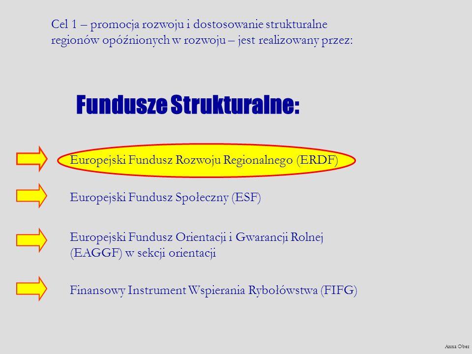 maj 2004 Anna Ober Inne fundusze UE dla środowiska: Poza Europejskim Funduszem Rozwoju Regionalnego (ERDF) … ISPA – instrument pomocy przedakcesyjnej 6.PR – program badań UE Fundusz Spójności – duże inwestycje w zakresie ochrony środowiska – projekty o wartości powyżej 10 mln