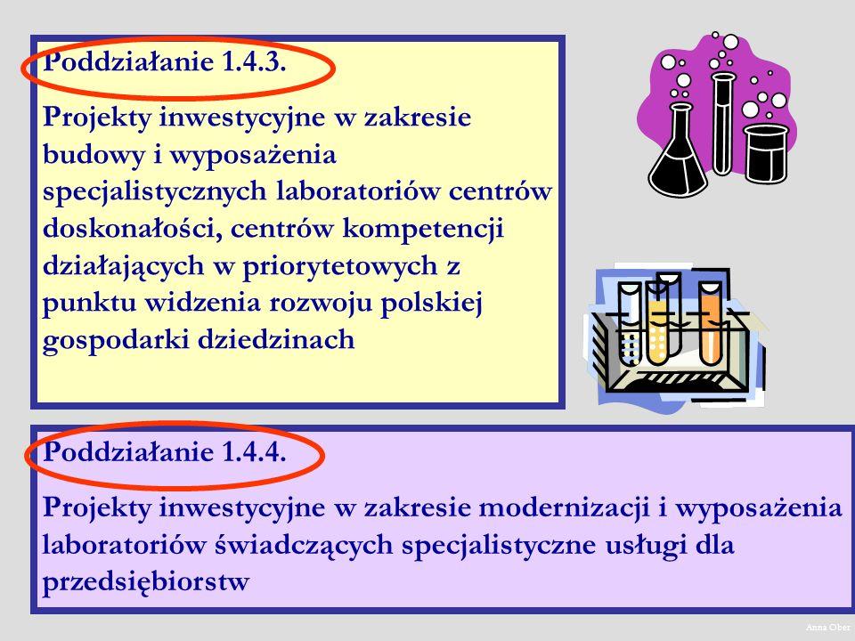 Poddziałanie 1.4.4. Projekty inwestycyjne w zakresie modernizacji i wyposażenia laboratoriów świadczących specjalistyczne usługi dla przedsiębiorstw P