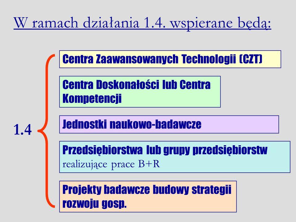 W ramach działania 1.4. wspierane będą: Centra Zaawansowanych Technologii (CZT) Centra Doskonałości lub Centra Kompetencji Jednostki naukowo-badawcze