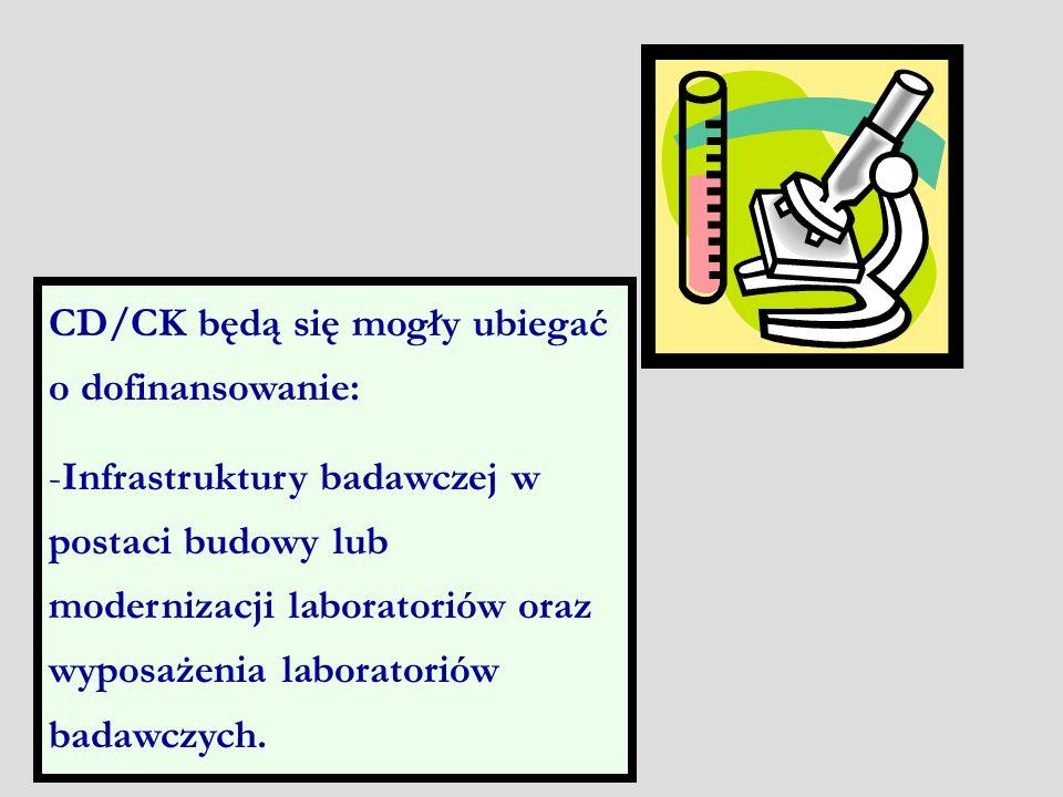 CD/CK będą się mogły ubiegać o dofinansowanie: -Infrastruktury badawczej w postaci budowy lub modernizacji laboratoriów oraz wyposażenia laboratoriów