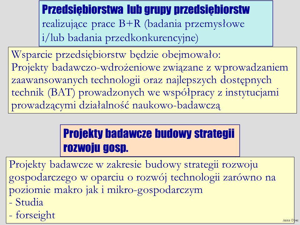 Wsparcie przedsiębiorstw będzie obejmowało: Projekty badawczo-wdrożeniowe związane z wprowadzaniem zaawansowanych technologii oraz najlepszych dostępn