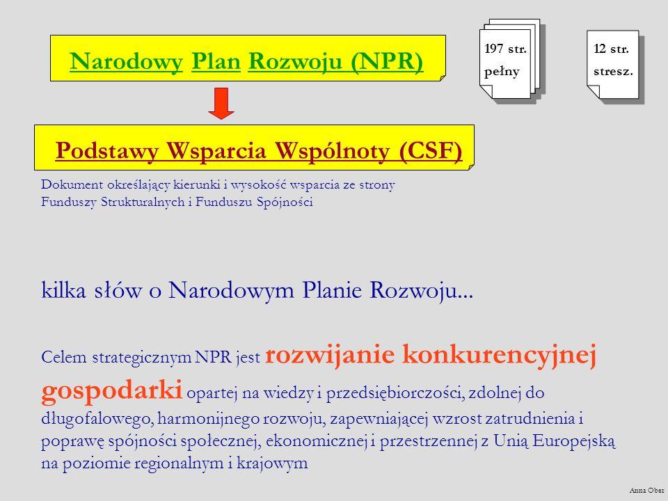 SPO Wzrost konkurencyjności gospodarki (MGPiPS SPO Rozwój zasobów ludzkich (MGPiPS SPO Restrukturyzacja i modernizacja sektora żywnościowego i rozwój obszarów wiejskich (MRiRW) SPO Rybołówstwo i przetwórstwo ryb (MRiRW) SPO Transport – Gospodarka morska (MI) Zintegrowany Program Operacyjny Rozwoju Regionalnego (MGPiPS) PO Pomoc techniczna (MGPiPS) UZUPEŁNIENIA PROGRAMU (dla każdego z programów operacyjnych) Projekty Narodowa Strategia Rozwoju Regionalnego Polityka strukturalna w sektorze rybołówstwa Inne krajowe dokumenty strategiczne takie, jak np.
