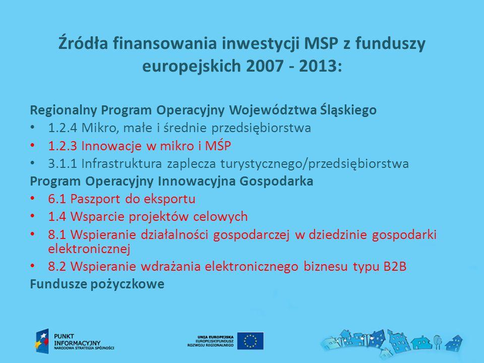 Źródła finansowania inwestycji MSP z funduszy europejskich 2007 - 2013: Regionalny Program Operacyjny Województwa Śląskiego 1.2.4 Mikro, małe i średni