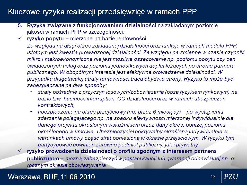 Warszawa, BUF, 11.06.2010 13 Kluczowe ryzyka realizacji przedsięwzięć w ramach PPP 5.Ryzyka związane z funkcjonowaniem działalności na zakładanym pozi