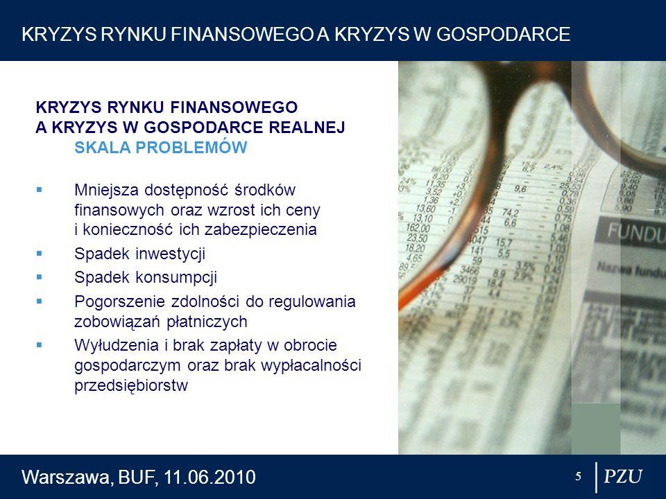 Warszawa, BUF, 11.06.2010 6 RYZYKO W warunkach załamania koniunktury gospodarczej (kryzysu finansowego) utrzymanie płynności finansowej nabiera szczególnego znaczenia.