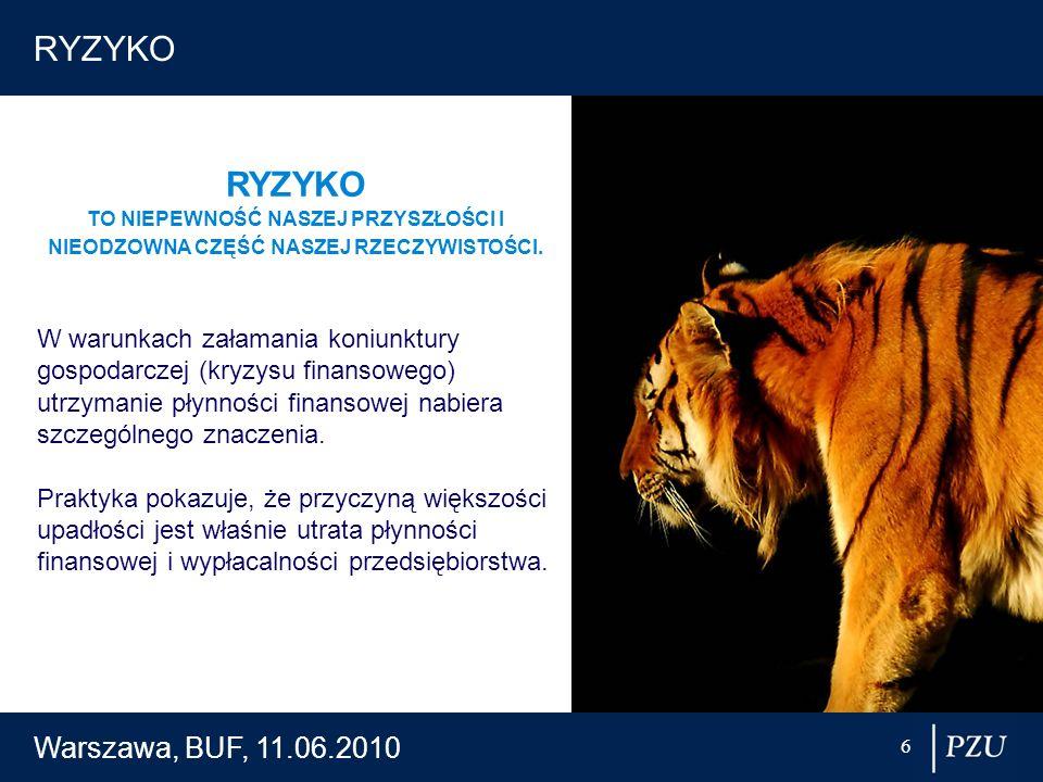 Warszawa, BUF, 11.06.2010 6 RYZYKO W warunkach załamania koniunktury gospodarczej (kryzysu finansowego) utrzymanie płynności finansowej nabiera szczeg