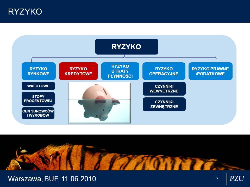 Biuro Ubezpieczeń Finansowych otrzymało EUROPRODUKT ROKU I NICJATYWY PZU SA Warszawa, BUF, 11.06.2010Biuro Ubezpieczeń Finansowych 18