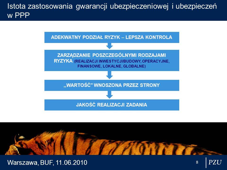 Warszawa, BUF, 11.06.2010 8 Istota zastosowania gwarancji ubezpieczeniowej i ubezpieczeń w PPP ADEKWATNY PODZIAŁ RYZYK – LEPSZA KONTROLA ZARZĄDZANIE P