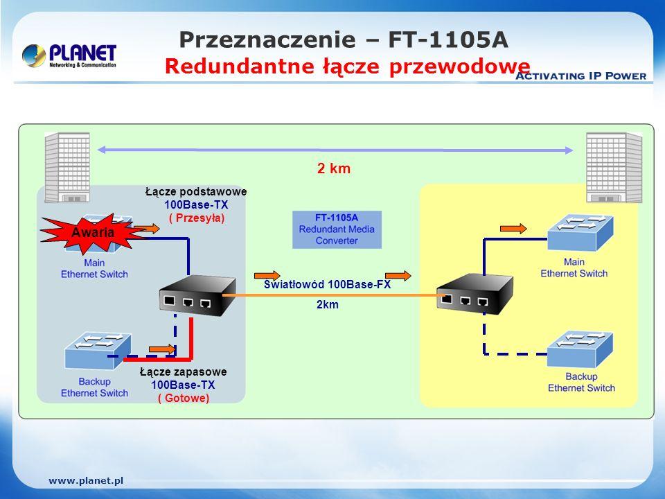 www.planet.pl Przeznaczenie – FT-1105A Redundantne łącze przewodowe 2 km Światłowód 100Base-FX 2km Łącze podstawowe 100Base-TX ( Przesyła) Łącze zapasowe 100Base-TX ( Gotowe) Awaria