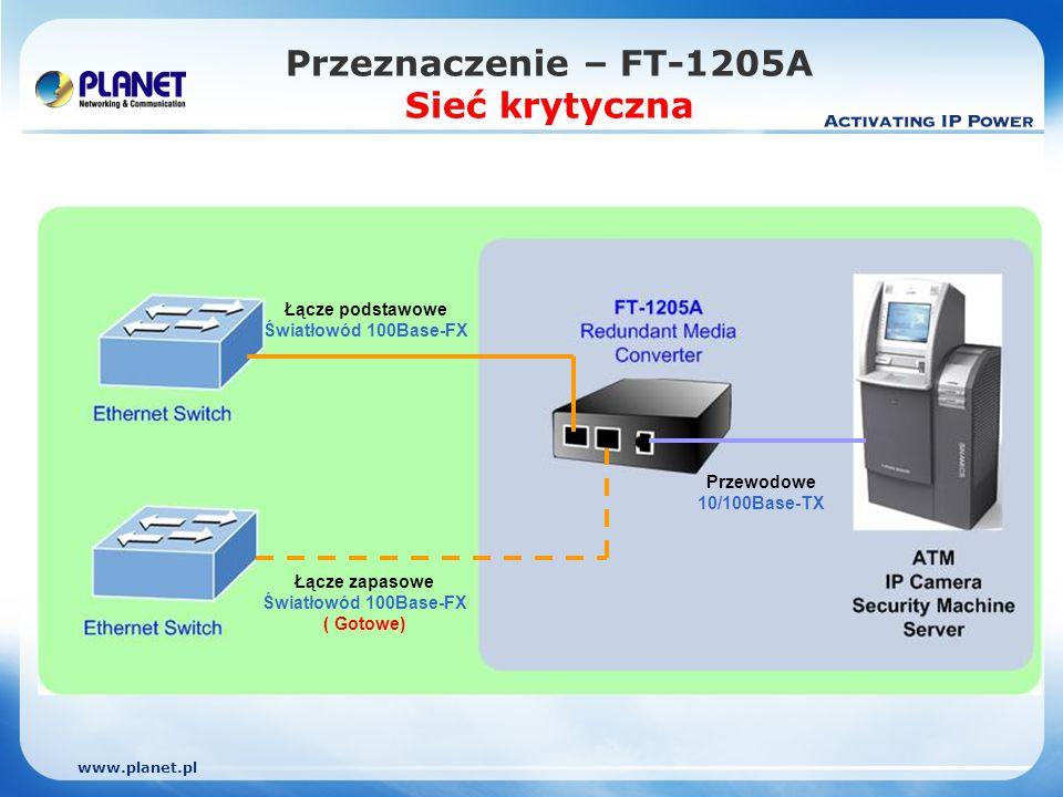 www.planet.pl Przeznaczenie – FT-1205A Sieć krytyczna Łącze zapasowe Światłowód 100Base-FX ( Gotowe) Łącze podstawowe Światłowód 100Base-FX Przewodowe 10/100Base-TX