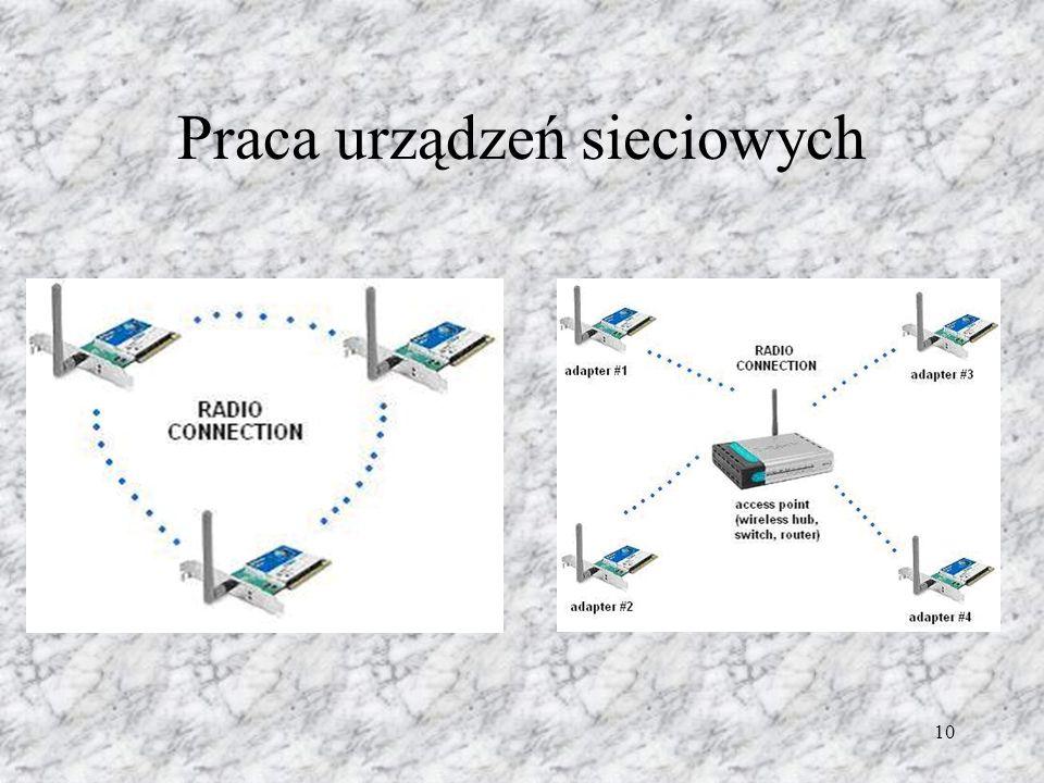 10 Praca urządzeń sieciowych