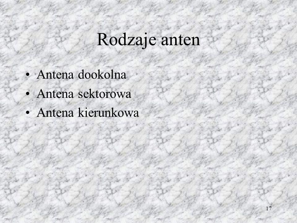 17 Rodzaje anten Antena dookolna Antena sektorowa Antena kierunkowa