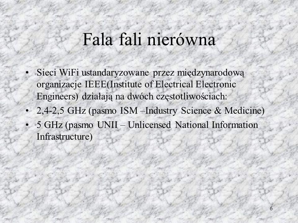 6 Fala fali nierówna Sieci WiFi ustandaryzowane przez międzynarodową organizacje IEEE(Institute of Electrical Electronic Engineers) działają na dwóch