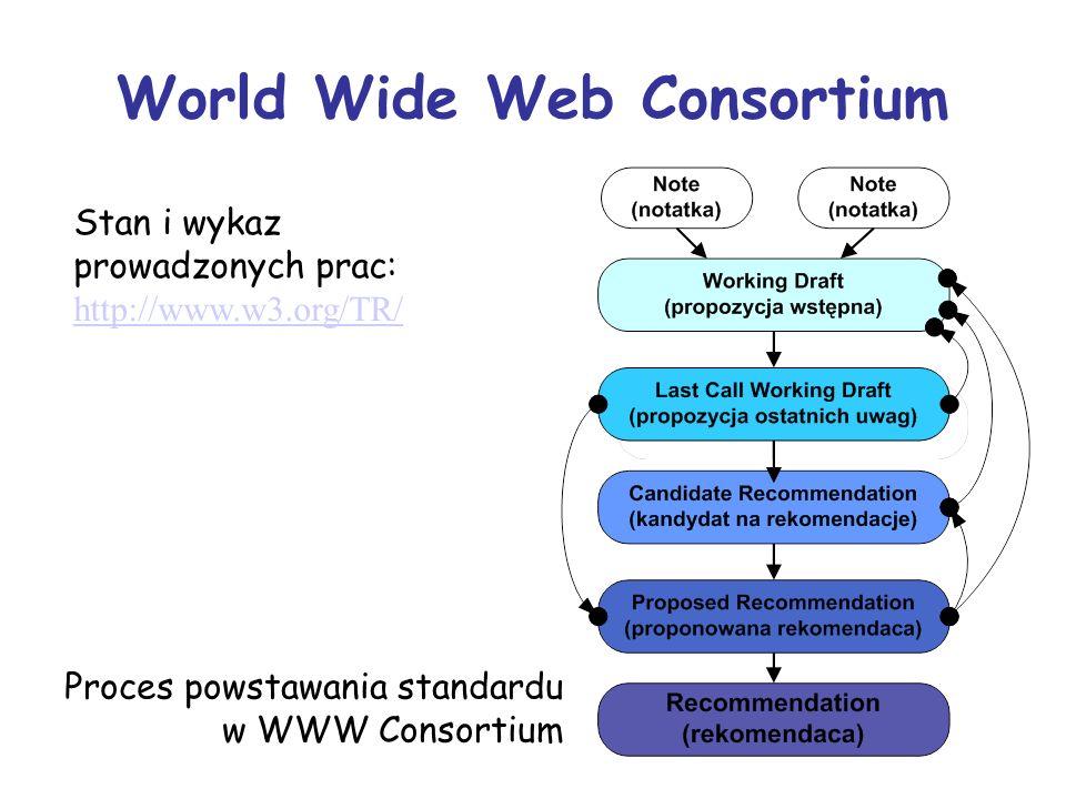 World Wide Web Consortium Stan i wykaz prowadzonych prac: http://www.w3.org/TR/ Proces powstawania standardu w WWW Consortium