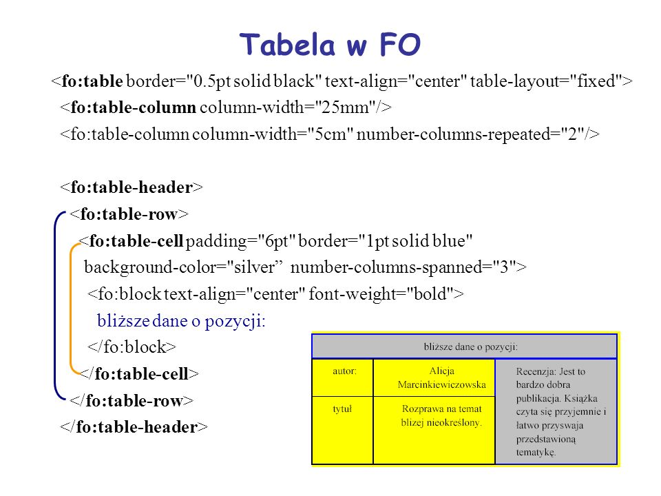 Tabela w FO <fo:table-cell padding= 6pt border= 1pt solid blue background-color= silver number-columns-spanned= 3 > bliższe dane o pozycji: