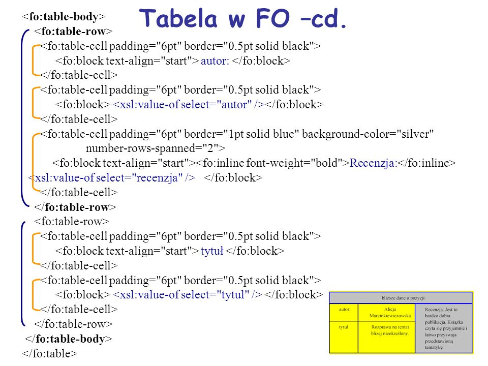 Tabela w FO –cd. autor: <fo:table-cell padding=