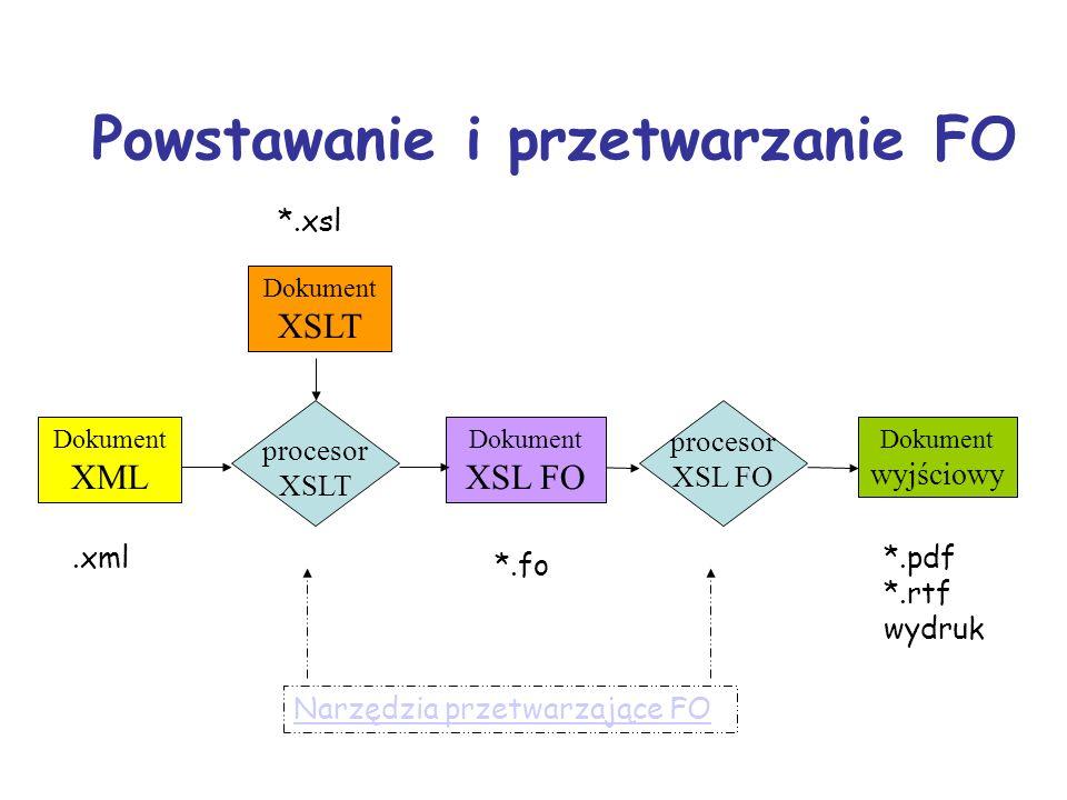 FOP (Formatting Objects Processor) [Apache project] – do PDF, txt, wydruk jfor ( Java FO to Rtf converter ) – do RTF Inne: Xinc - do PDF, wydruk FO Converter [XMLmind] - do RTF XF Rendering Server 2005 [Ecrion]- do PDF, POSTSCRIPT, HTML, XSL Formatter [Antenna House] - do PDF, wydruk Lub też odwrotnie: RTF2FO, jFO – RTF do XSL FO procesor XSL FO procesor XSLT + => wynik.rtf procesor XSL FO procesor XSLT + np.