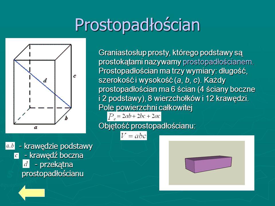 Prostopadłościan Graniastosłup prosty, którego podstawy są prostokątami nazywamy prostopadłościanem.