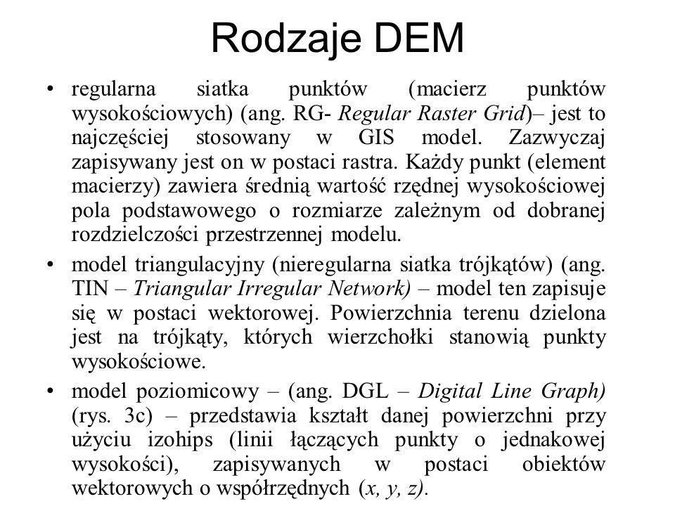 Rodzaje DEM regularna siatka punktów (macierz punktów wysokościowych) (ang. RG- Regular Raster Grid)– jest to najczęściej stosowany w GIS model. Zazwy
