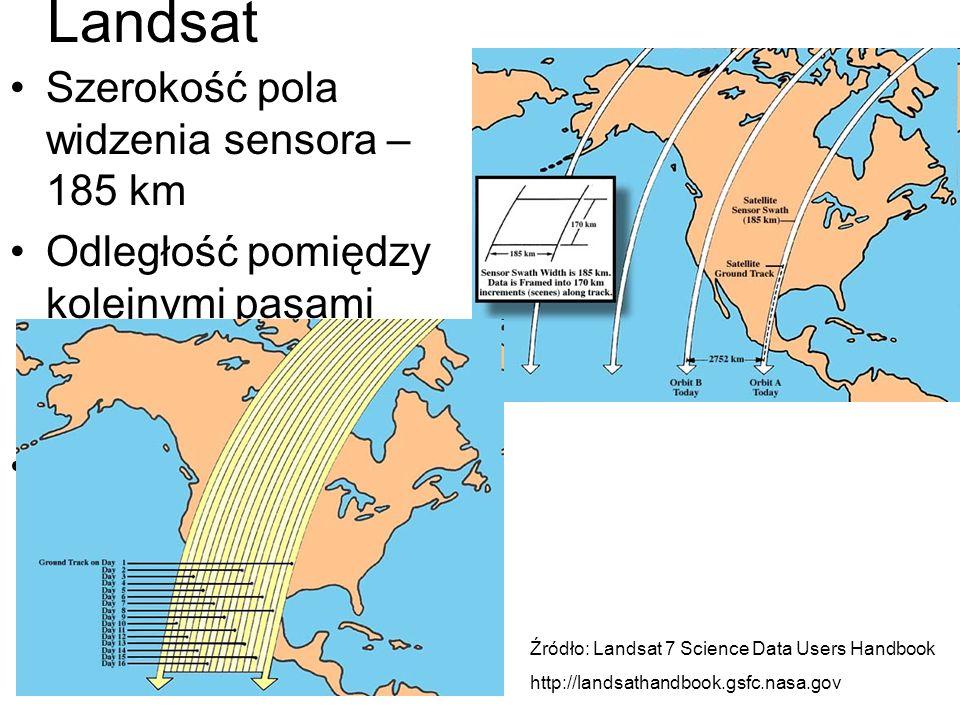 Landsat Szerokość pola widzenia sensora – 185 km Odległość pomiędzy kolejnymi pasami zobrazowania – ok 2752 km Pokrycie całej powierzchni Ziemi w cykl