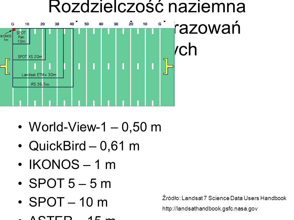 Rozdzielczość naziemna wybranych zobrazowań satelitarnych World-View-1 – 0,50 m QuickBird – 0,61 m IKONOS – 1 m SPOT 5 – 5 m SPOT – 10 m ASTER – 15 m
