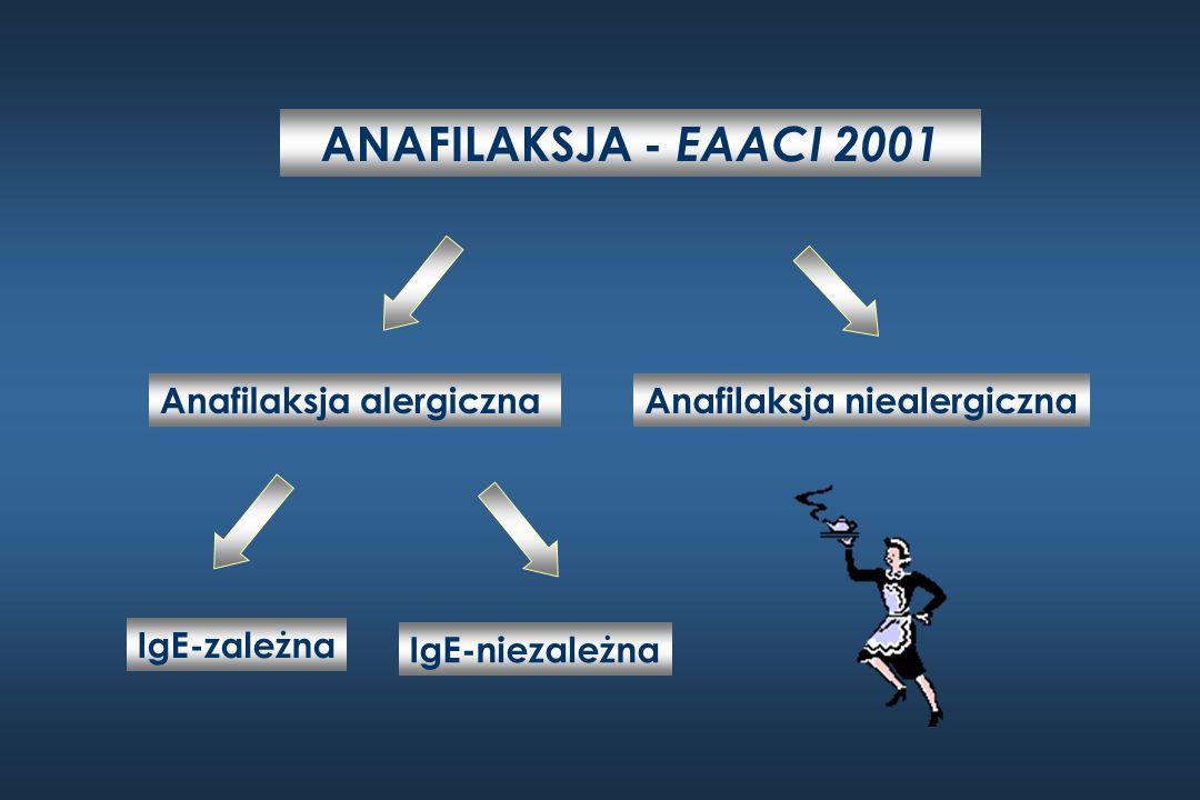 ANAFILAKSJA - EAACI 2001 Anafilaksja alergicznaAnafilaksja niealergiczna IgE-zależna IgE-niezależna