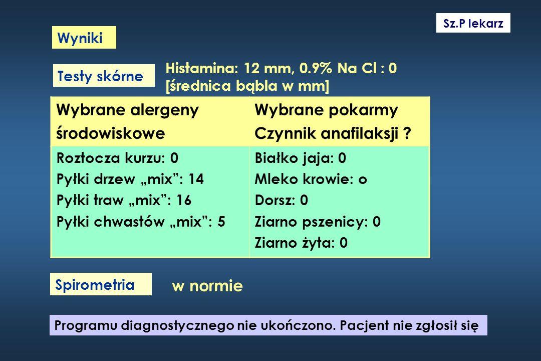 Sz.P lekarz Wyniki Wybrane alergeny środowiskowe Wybrane pokarmy Czynnik anafilaksji ? Roztocza kurzu: 0 Pyłki drzew mix: 14 Pyłki traw mix: 16 Pyłki