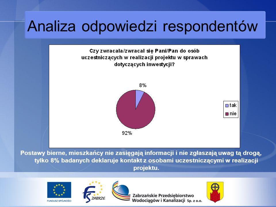 Analiza odpowiedzi respondentów Postawy bierne, mieszkańcy nie zasięgają informacji i nie zgłaszają uwag tą drogą, tylko 8% badanych deklaruje kontakt z osobami uczestniczącymi w realizacji projektu.