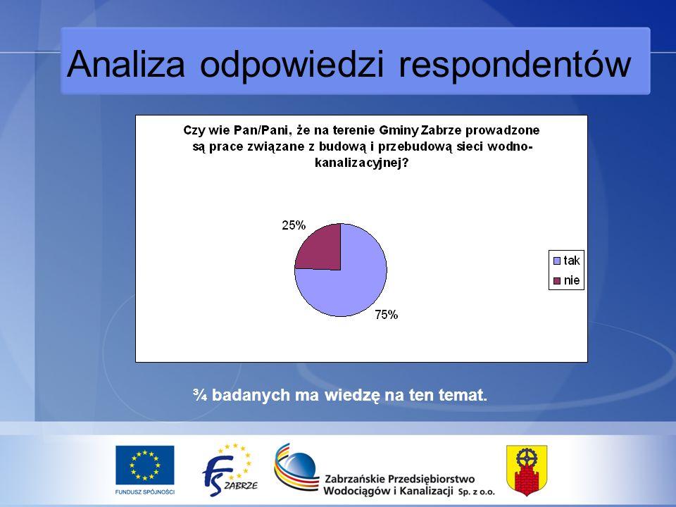Analiza odpowiedzi respondentów 35% respondentów deklaruje, że spotkało się z utrudnieniami wynikającymi z prowadzonych prac inwestycyjnych.